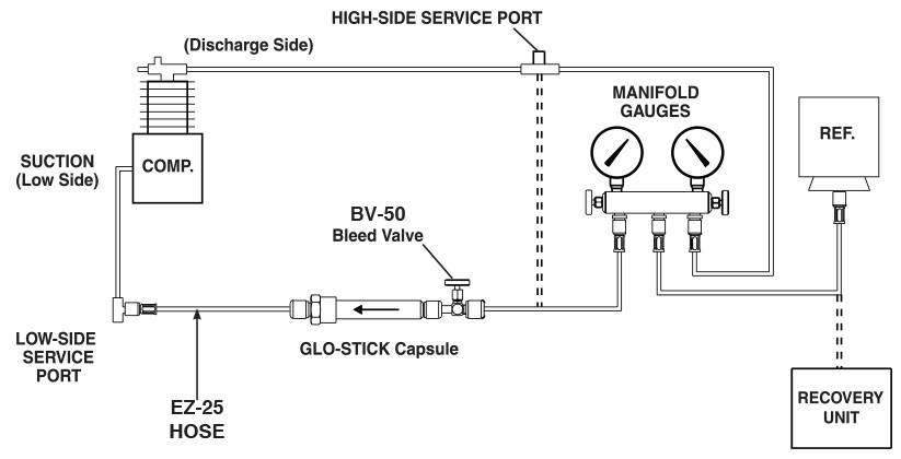 Glo-Stick Hookup