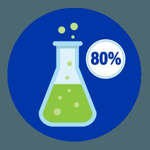 More effective 80% hand sanitizer